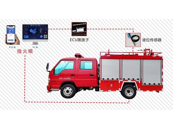 智慧消防车