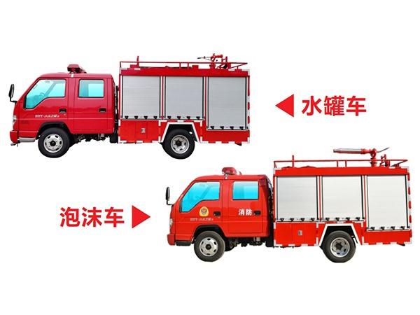 2.5T智慧微型消防
